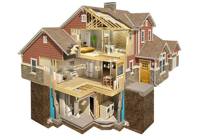 Custom Home Warranties Vs Personalized Production Home – New Home Warranties